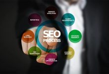 Photo of How Effective To Choose SEO For Business?